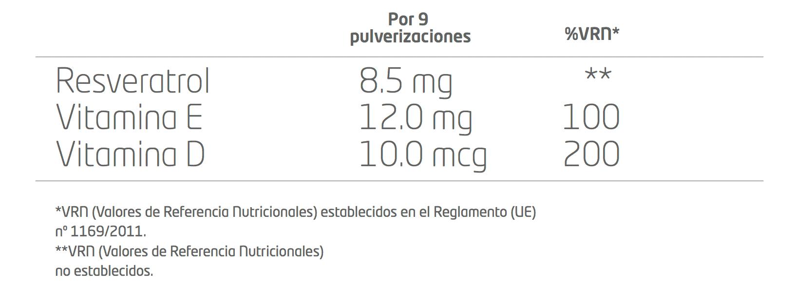 actifemme-resd3-sofocos-composicion 1